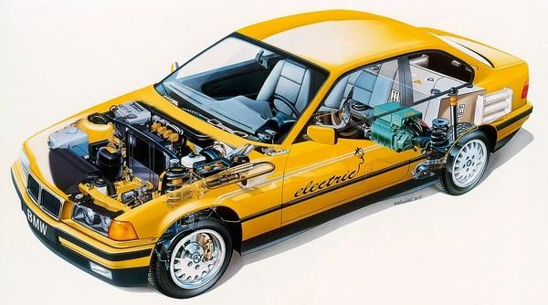 Product picture BMW E36 318i/323i/325i/328i/M3 repair manual 92-98.